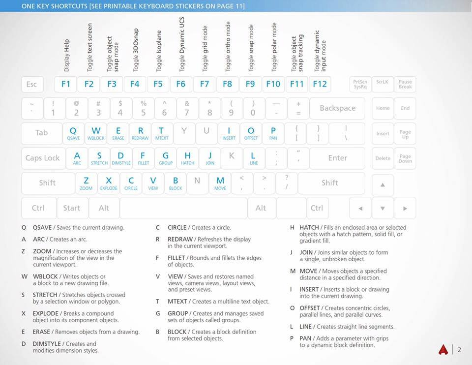 Autocad Shortcut Key guide